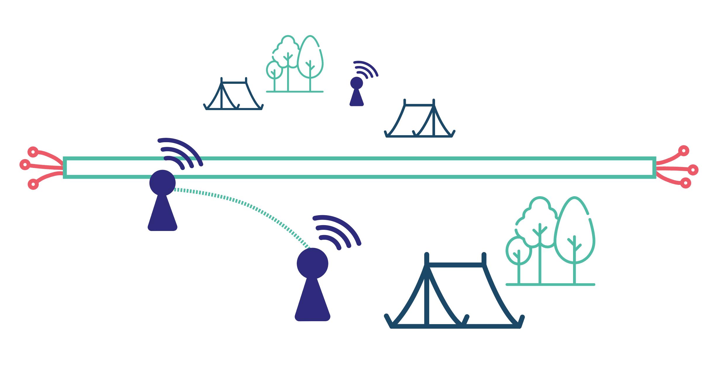 wifi de qualité au camping